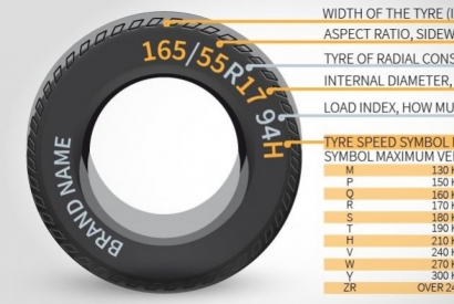 4 tips on choosing the right tyre for your car